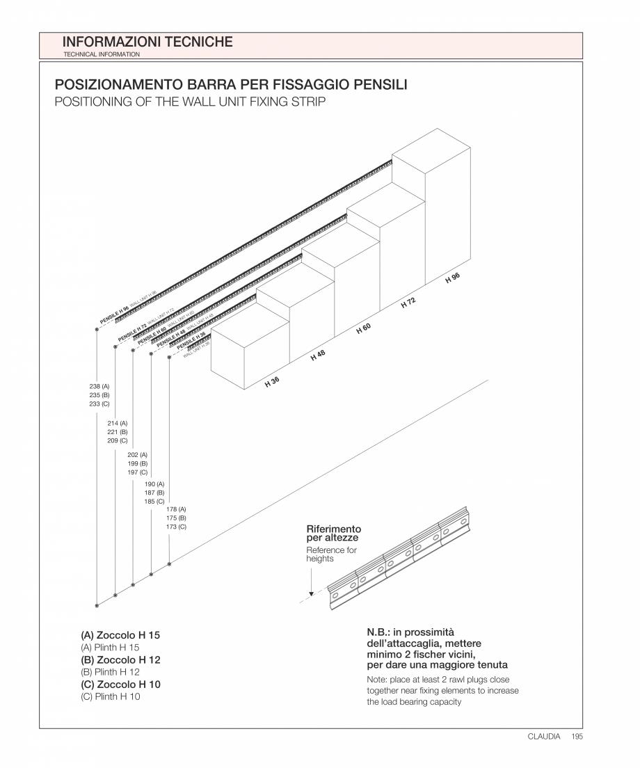 Pagina 34 - Bucataria Claudia - caracteristici tehnice MOBILA VOGUE Fisa tehnica Italiana, Engleza