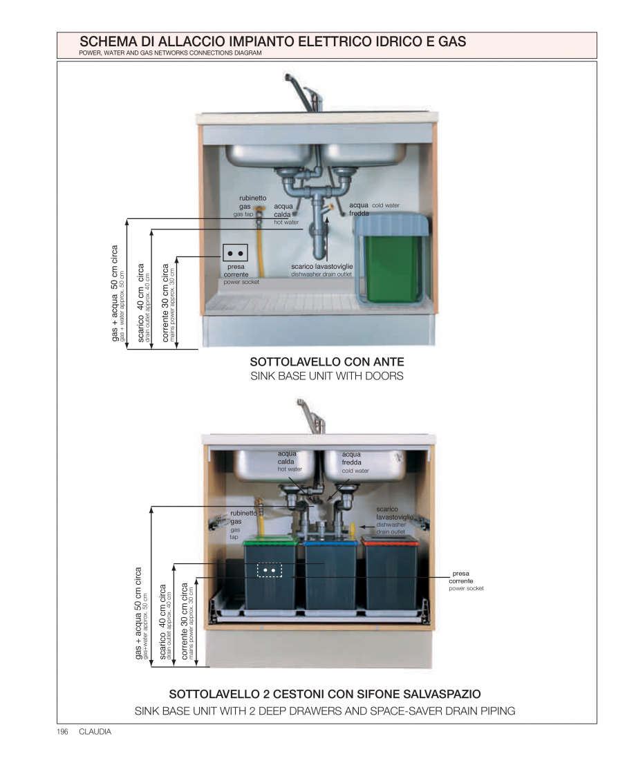 Pagina 35 - Bucataria Claudia - caracteristici tehnice MOBILA VOGUE Fisa tehnica Italiana, Engleza