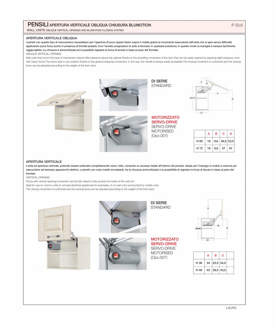 Pagina 21 - Bucataria Laura - caracteristici tehnice MOBILA VOGUE Fisa tehnica Italiana, Engleza es ...