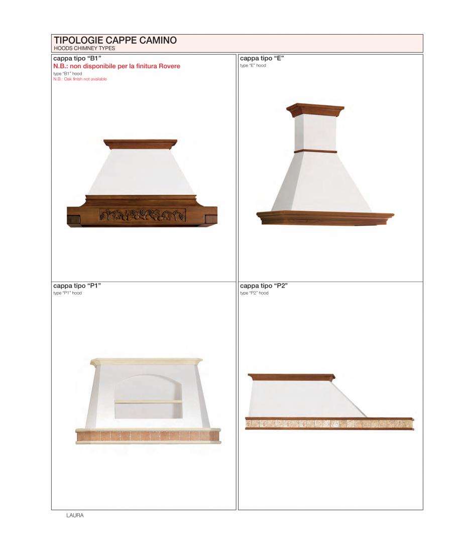Pagina 25 - Bucataria Laura - caracteristici tehnice MOBILA VOGUE Fisa tehnica Italiana, Engleza e: ...