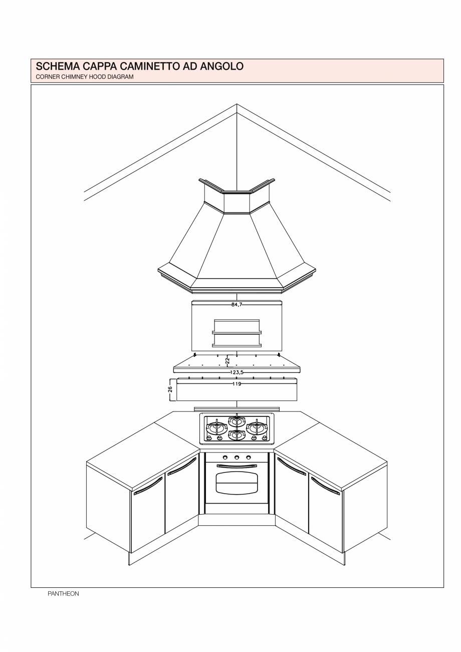 Pagina 31 - Bucataria Pantheon - caracteristici tehnice MOBILA VOGUE Fisa tehnica Italiana, Engleza ...