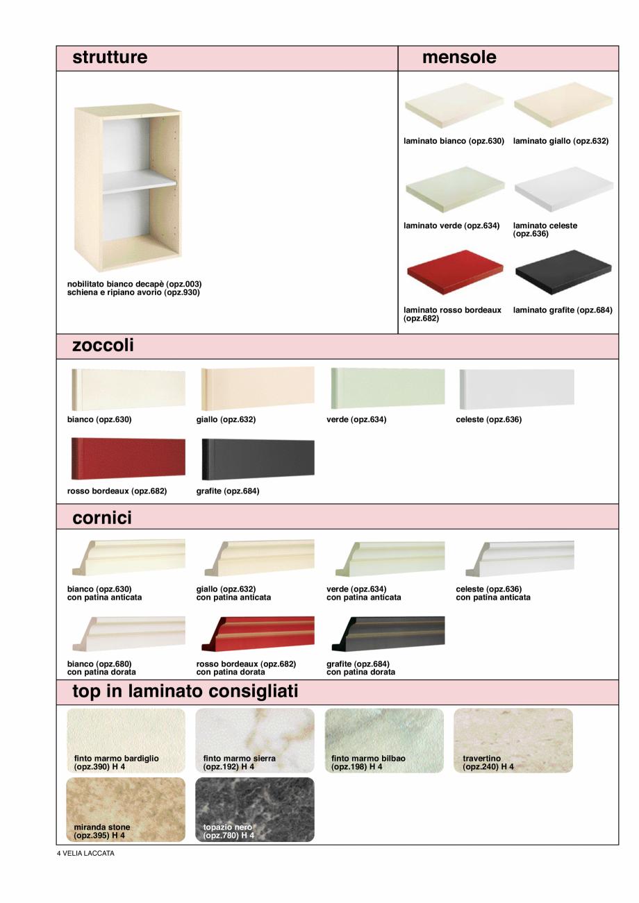 Pagina 4 - Bucatarie Velia Laccata - caracteristici tehnice MOBILA VOGUE Fisa tehnica Italiana,...