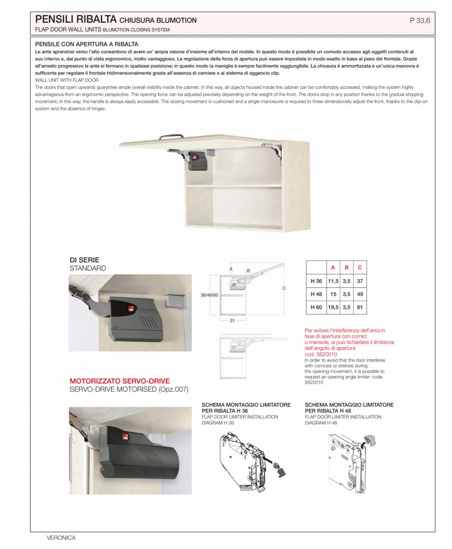 Pagina 35 - Bucatarie Veronica - caracteristici tehnice MOBILA VOGUE Fisa tehnica Italiana, Engleza ...