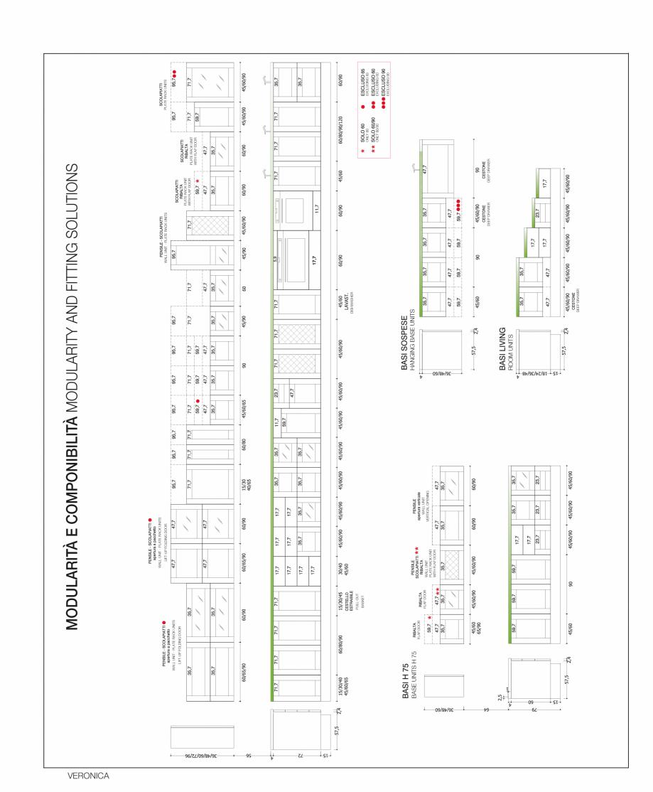 Pagina 62 - Bucatarie Veronica - caracteristici tehnice MOBILA VOGUE Fisa tehnica Italiana, Engleza ...