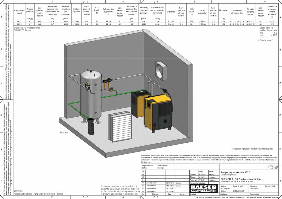 Pagina 2 - CAD-PDF Compresoare cu surub - Exemple pentru planuri de amplasare la seria SX/SM/SK...