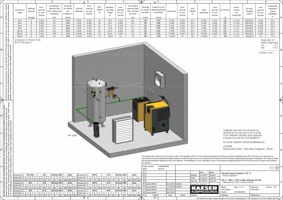 Pagina 3 - CAD-PDF Compresoare cu surub - Exemple pentru planuri de amplasare la seria SX/SM/SK...