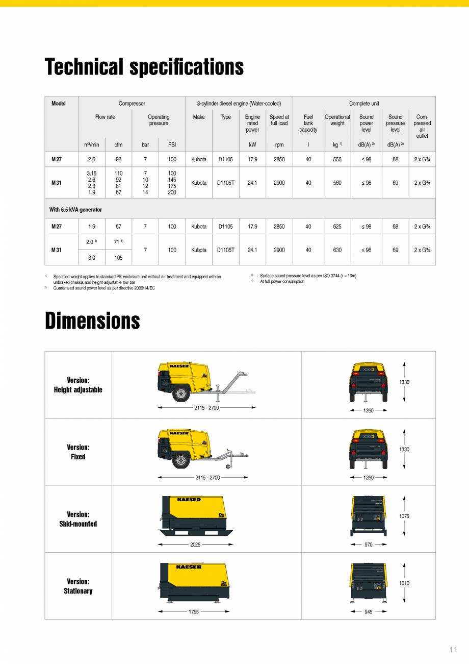 Pagina 11 - Seriile M27 - M31 KAESER KOMPRESSOREN Catalog, brosura Engleza