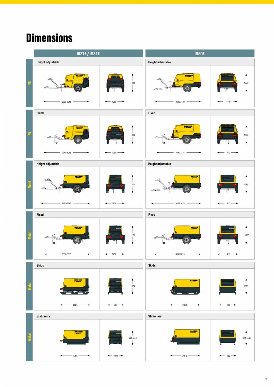 Pagina 7 - Seriile M27E-M31E-M50E KAESER KOMPRESSOREN Catalog, brosura Engleza n the application, an...