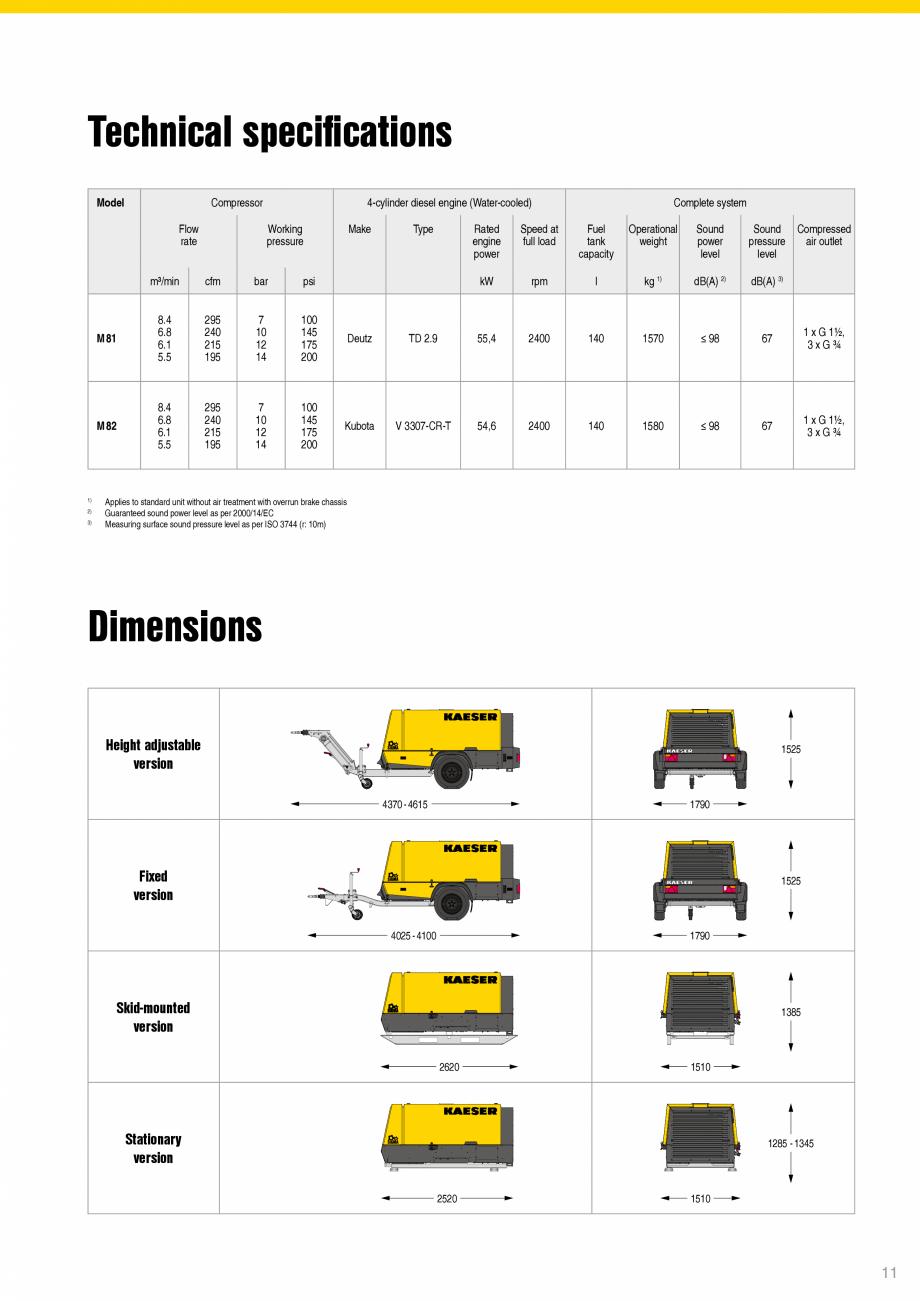 Pagina 11 - Seriile M81 - M82 KAESER KOMPRESSOREN Catalog, brosura Engleza 61 640-130 e-mail:...