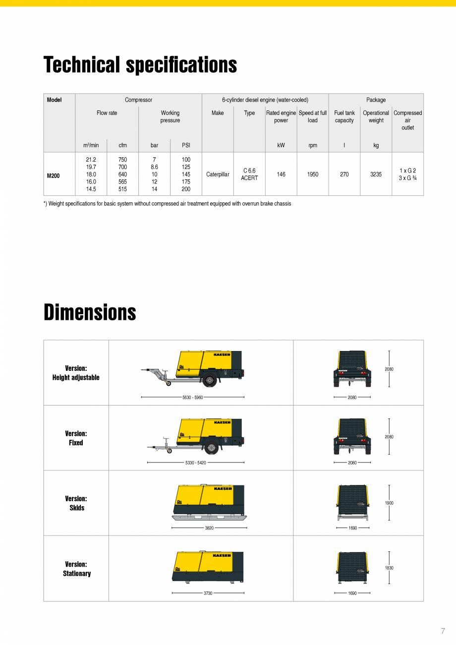 Pagina 7 - Seria M200 KAESER KOMPRESSOREN Catalog, brosura Engleza r Does not provide protection...