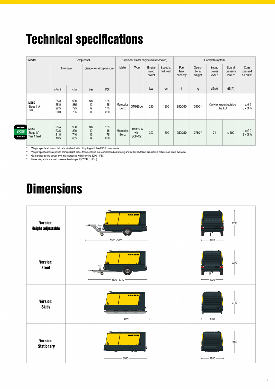 Pagina 7 - Seria M250 KAESER KOMPRESSOREN Catalog, brosura Engleza or  Filter  Cool, condensate-free...