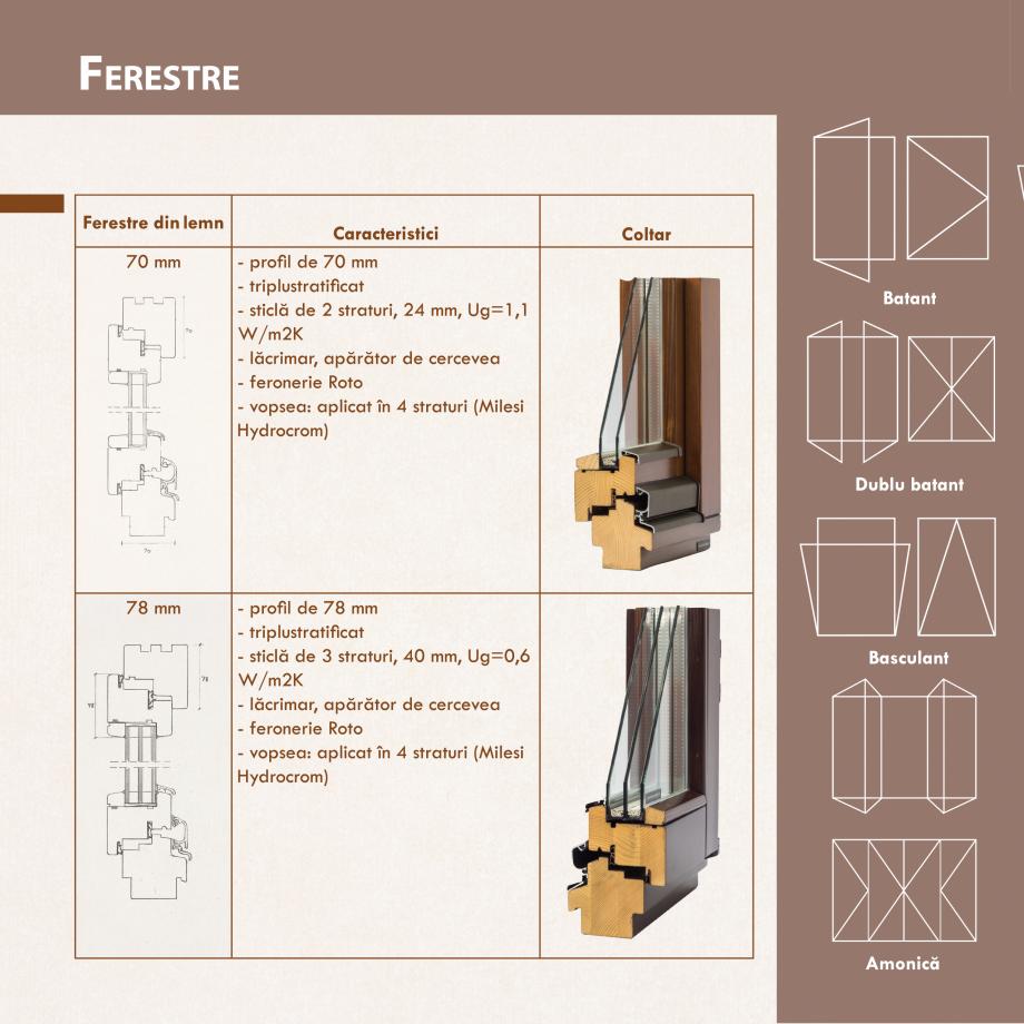 Pagina 6 - Fabricarea ferestrelor din lemn stratificat ACTUAL GROUP 70 mm, 78 mm, 70-78-90 mm, 90 mm...