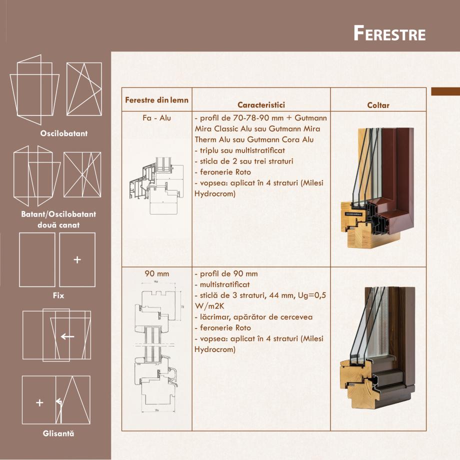 Pagina 7 - Fabricarea ferestrelor din lemn stratificat ACTUAL GROUP 70 mm, 78 mm, 70-78-90 mm, 90 mm...