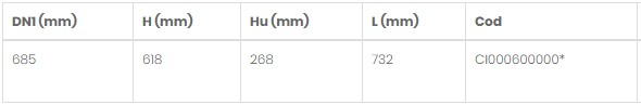 Schiță dimensiuni Baza inchisa pentru camin de inspectie D600