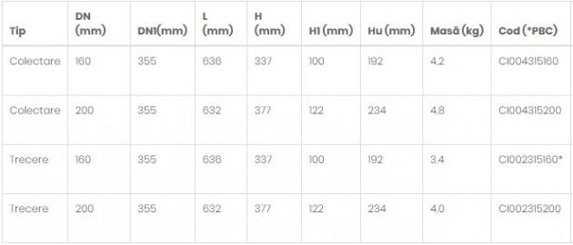 Schiță dimensiuni Baze de trecere si colectare pentru camine de inspectie D355/315