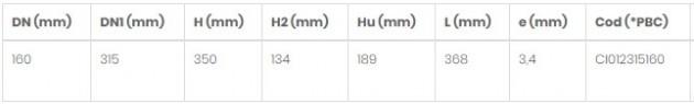Schiță dimensiuni Cămine de inspecție D315