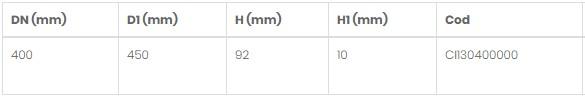 Schiță dimensiuni Capac D400 clasa A15 din polipropilena