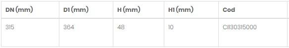 Schiță dimensiuni Capac D315 clasa A15 din polipropilena