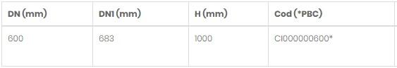 Schiță dimensiuni Coloana din polipropilena corugata pentru camine de inspectie D600