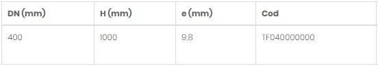 Schiță dimensiuni Coloana din PVC pentru camine D400