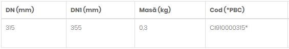 Schiță dimensiuni Garnitura pentru coloana D355/315
