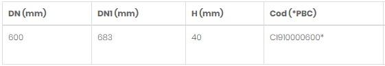 Schiță dimensiuni Garnitura pentru coloana D600