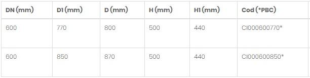 Schiță dimensiuni Telescop pentru camine D600