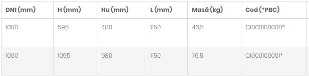 Schiță dimensiuni Baze inchise pentru camin D1000
