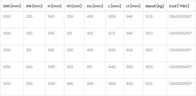Schiță dimensiuni Baze de colectare pentru camine D1000