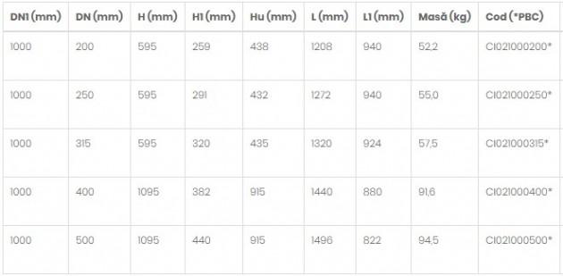 Schiță dimensiuni Baze de trecere pentru camine D1000