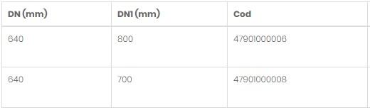 Schiță dimensiuni Capace de protectie din PEHD pentru camine D1100