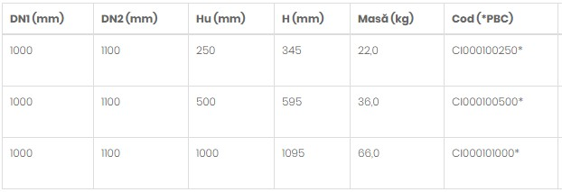 Schiță dimensiuni Inel intermediar pentru camin D1000