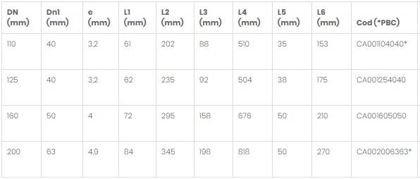 Schiță dimensiuni Sifoane din PVC