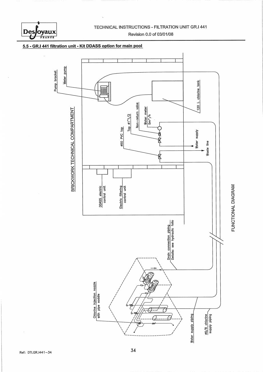 Pagina 14 - Sistem de filtrare cu filtru peste zid  DESJOYAUX GR.I 441 Instructiuni montaj,...