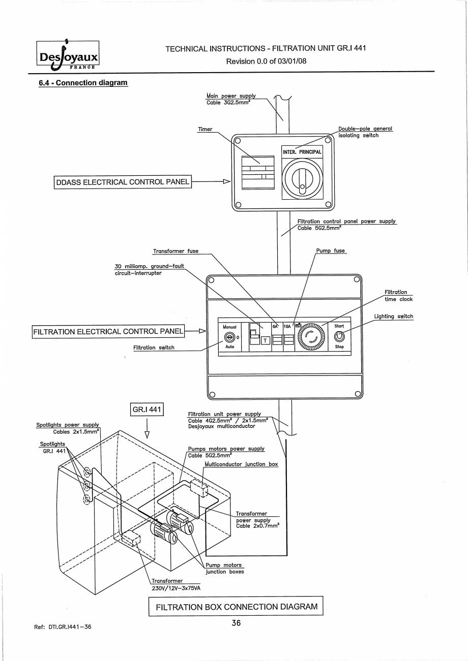 Pagina 16 - Sistem de filtrare cu filtru peste zid  DESJOYAUX GR.I 441 Instructiuni montaj,...