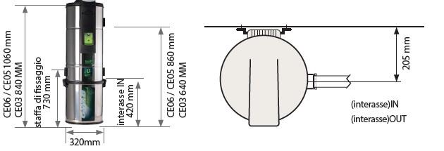 Schiță dimensiuni Unitate centrala de aspirare - HTA.I