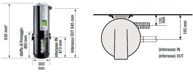 Schiță dimensiuni Unitate centrala de aspirare - HTA