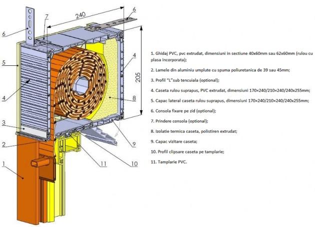 Schiță dimensiuni Rulouri suprapuse