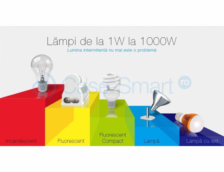 Pagina 10 - Intrerupator simplu wireless cu touch Livolo din sticla Case Smart VL-C701R Catalog,...