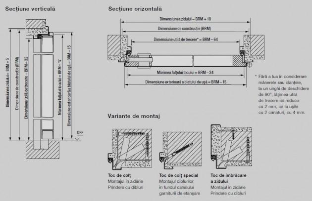 Schiță dimensiuni Usa de interior pentru subsoluri - ZK