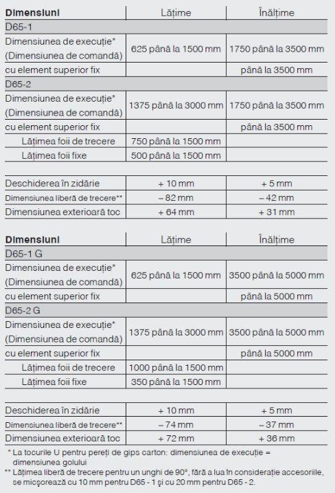 Schiță dimensiuni Usa metalica tip D65/D65G