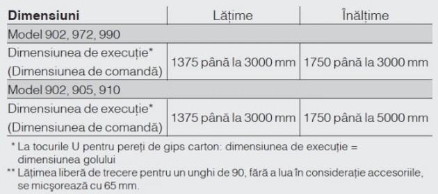 Schiță dimensiuni Poarta din otel tip SLE-2