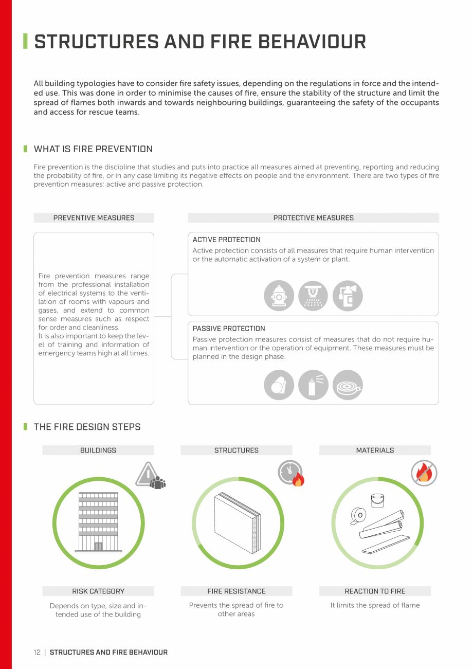 Pagina 11 - Bariere de vapori si control al difuziei pentru acoperis ROTHOBLAAS Catalog, brosura...
