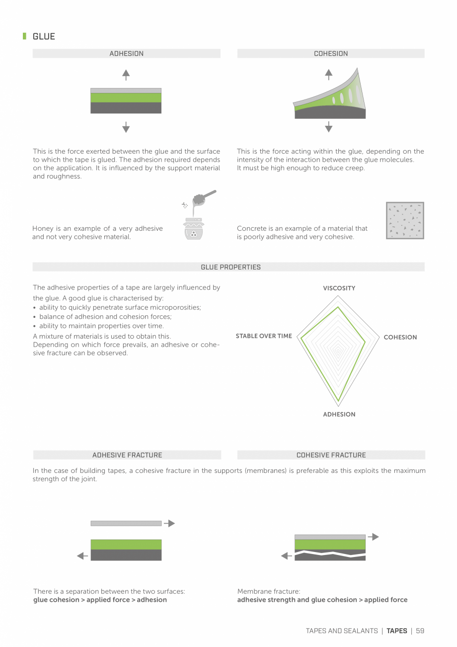 Pagina 58 - Bariere de vapori si control al difuziei pentru acoperis ROTHOBLAAS Catalog, brosura...