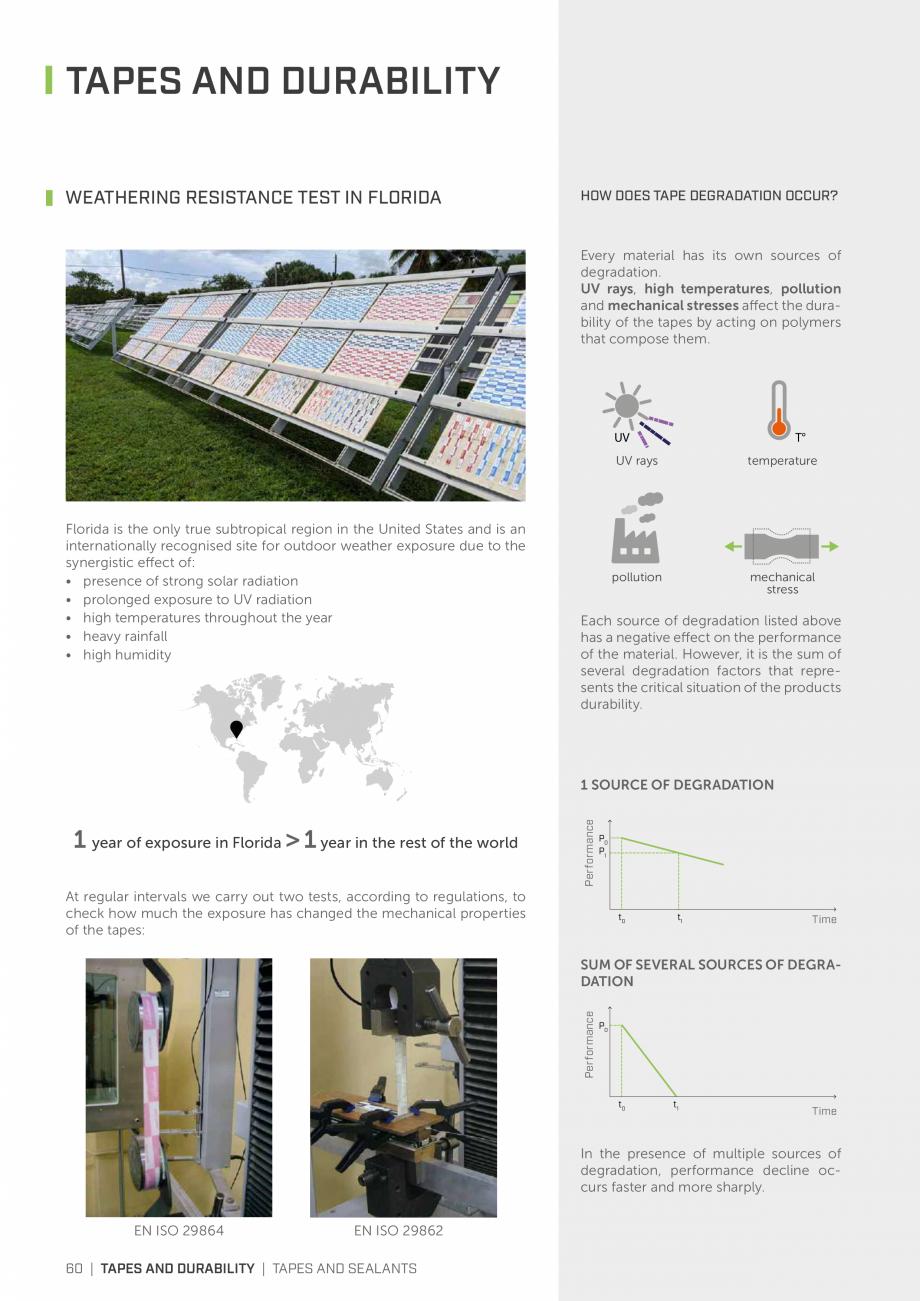 Pagina 59 - Bariere de vapori si control al difuziei pentru acoperis ROTHOBLAAS Catalog, brosura...