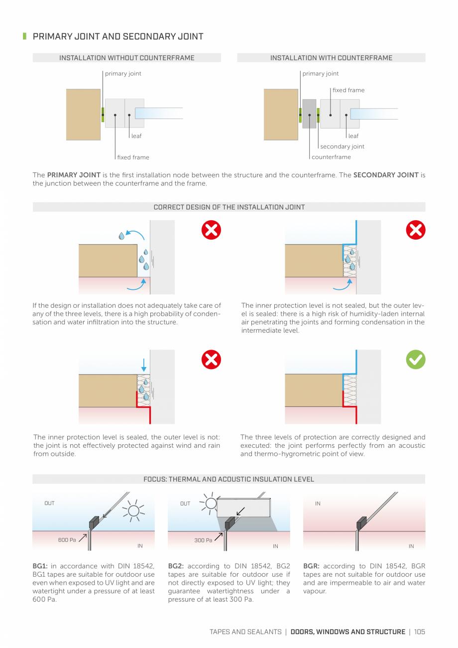 Pagina 104 - Bariere de vapori si control al difuziei pentru acoperis ROTHOBLAAS Catalog, brosura...