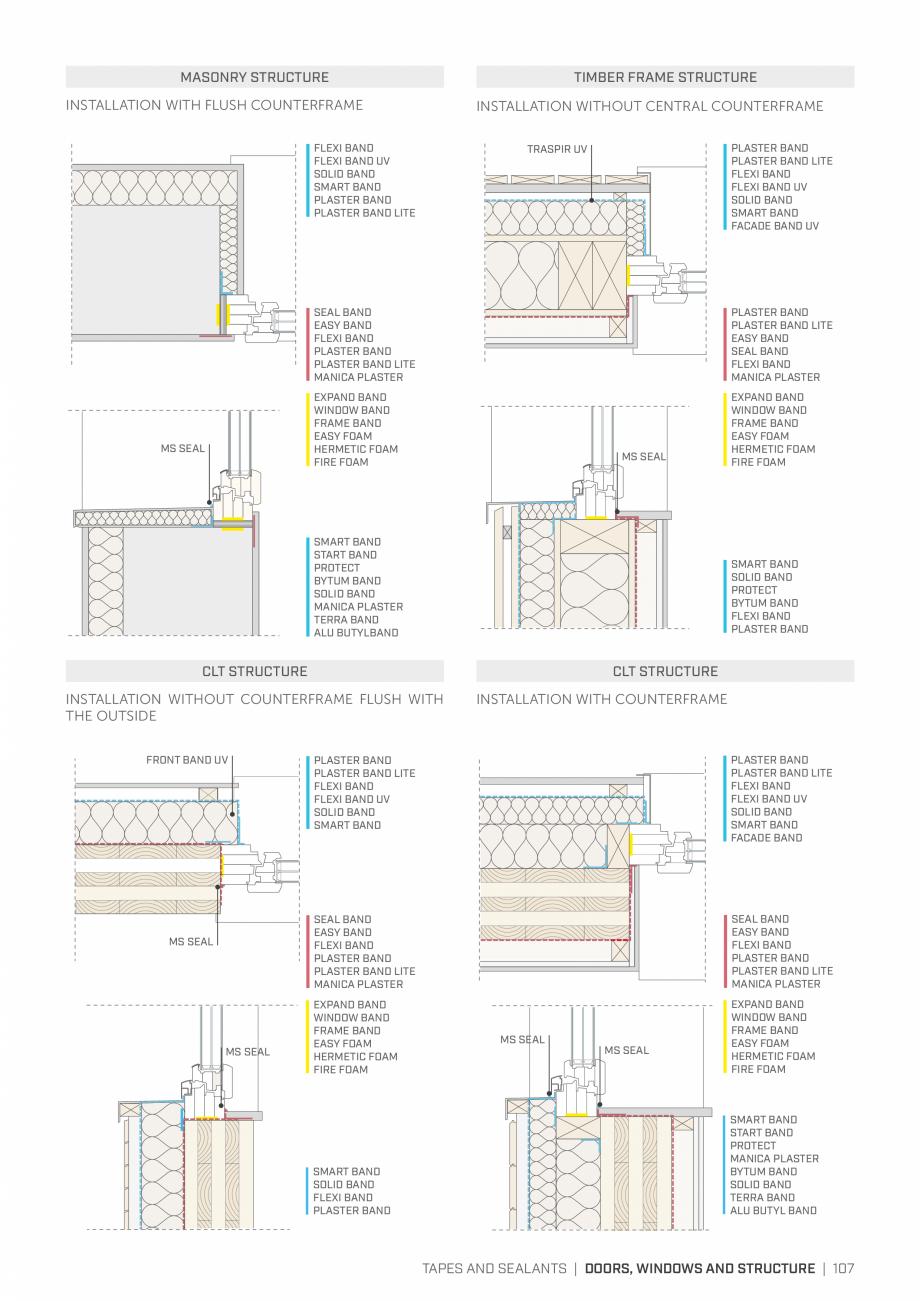 Pagina 106 - Bariere de vapori si control al difuziei pentru acoperis ROTHOBLAAS Catalog, brosura...