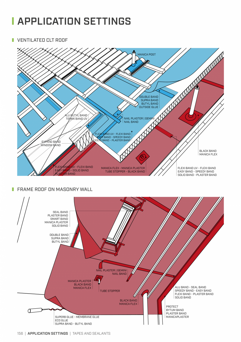 Pagina 155 - Bariere de vapori si control al difuziei pentru acoperis ROTHOBLAAS Catalog, brosura...