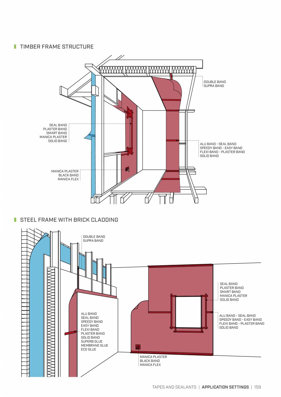 Pagina 158 - Bariere de vapori si control al difuziei pentru acoperis ROTHOBLAAS Catalog, brosura...