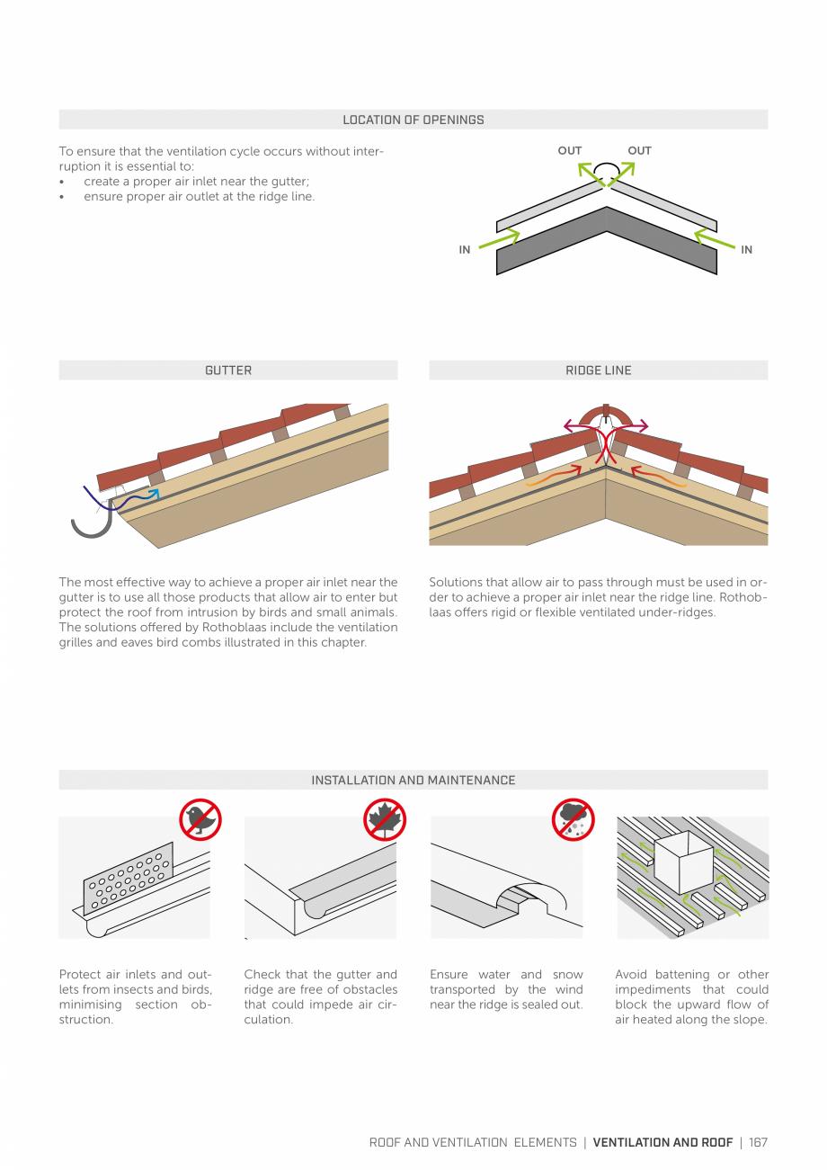 Pagina 166 - Bariere de vapori si control al difuziei pentru acoperis ROTHOBLAAS Catalog, brosura...